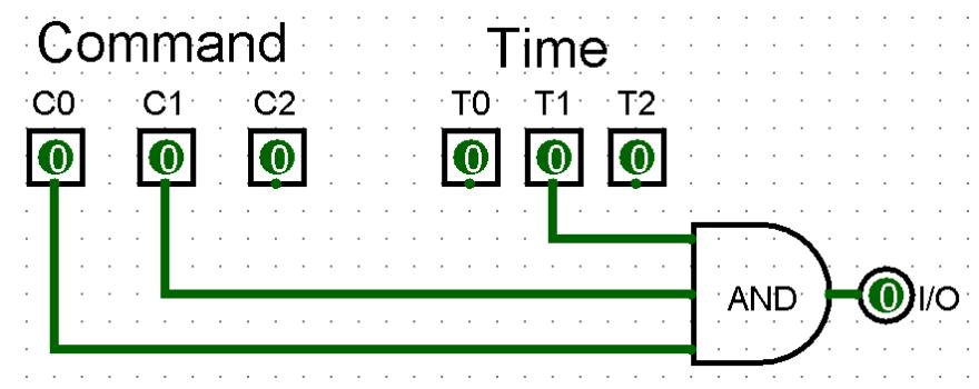 I/O function
