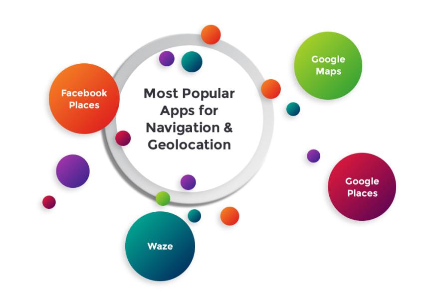Most popular travel navigation apps
