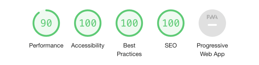 Lighthouse score. Performance: 90, Accessibility: 100, Best practices: 100, SEO: 100