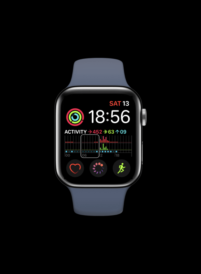 apple watchface: date on top, underneath activity rings and time, under that total activity stats and activity breakdown by hour