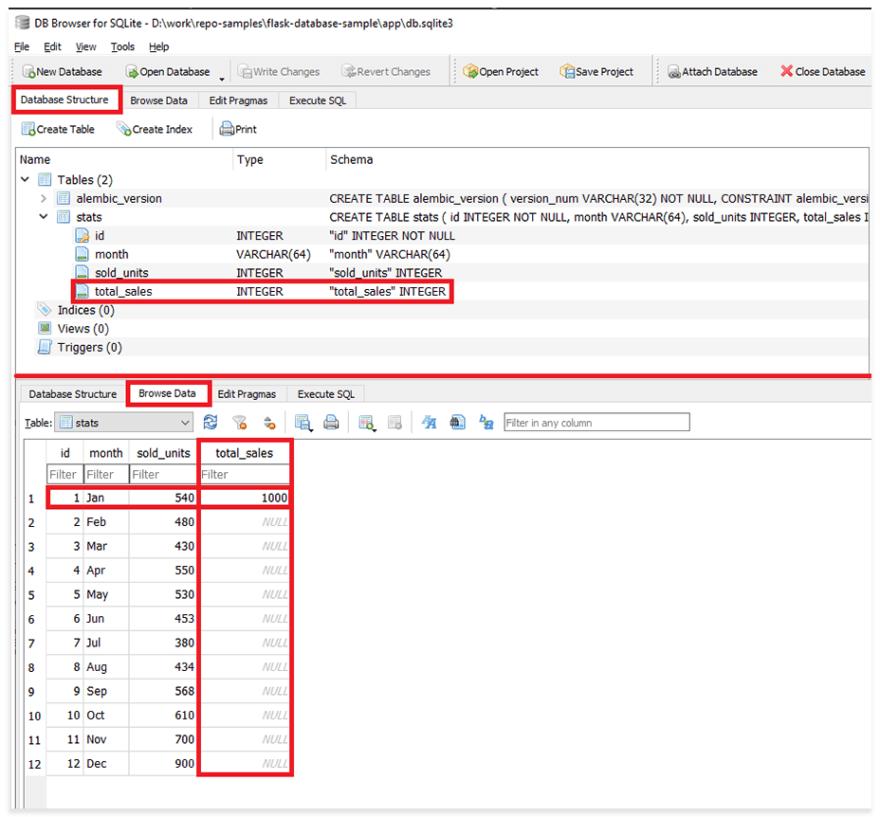 Flask Database Sample - Inspect after Migration.