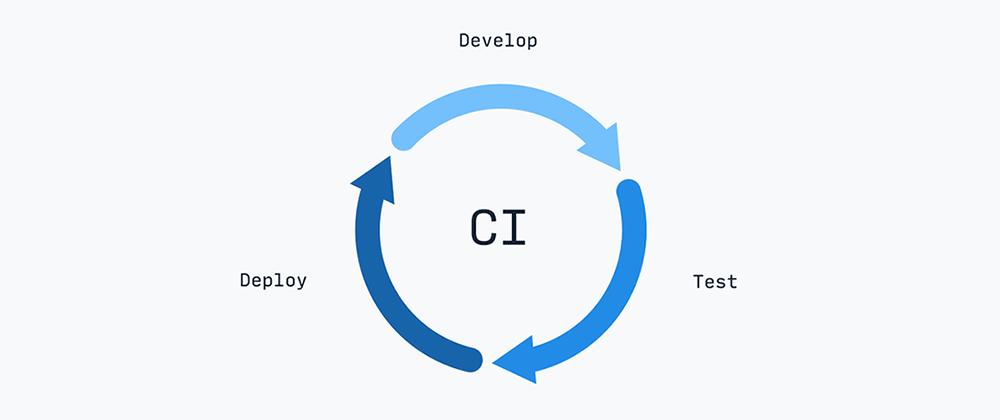 Cover image for The role of continuous development in web design