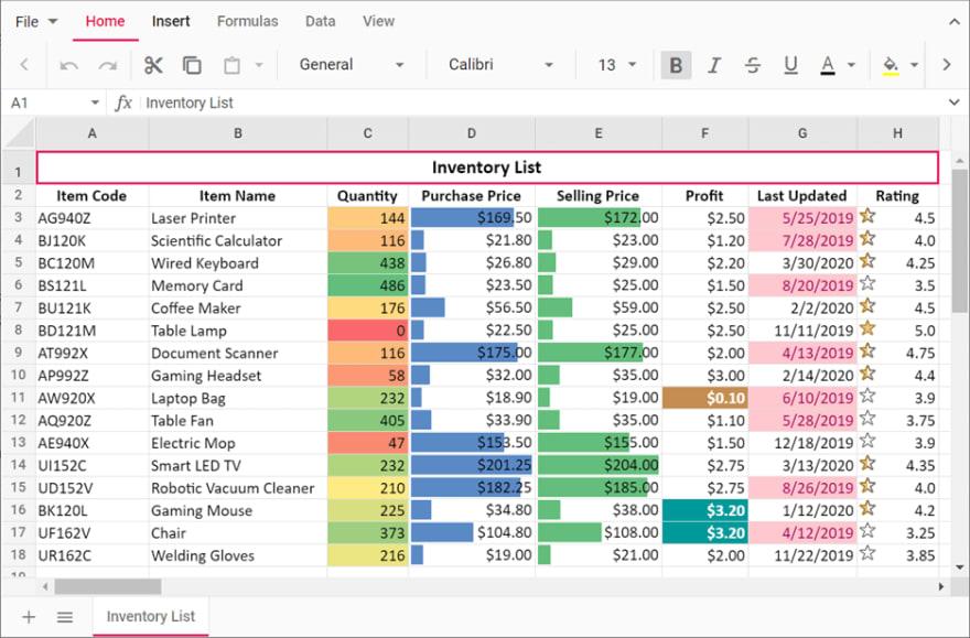 Custom conditional formatting in JavaScript Spreadsheet