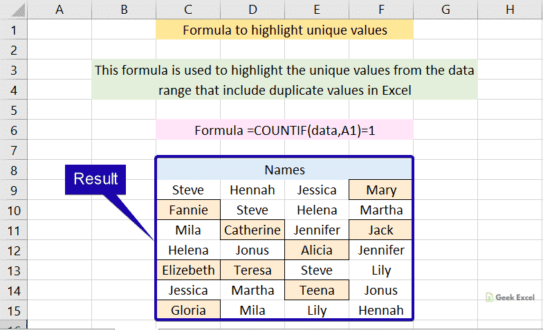 Highlight unique values