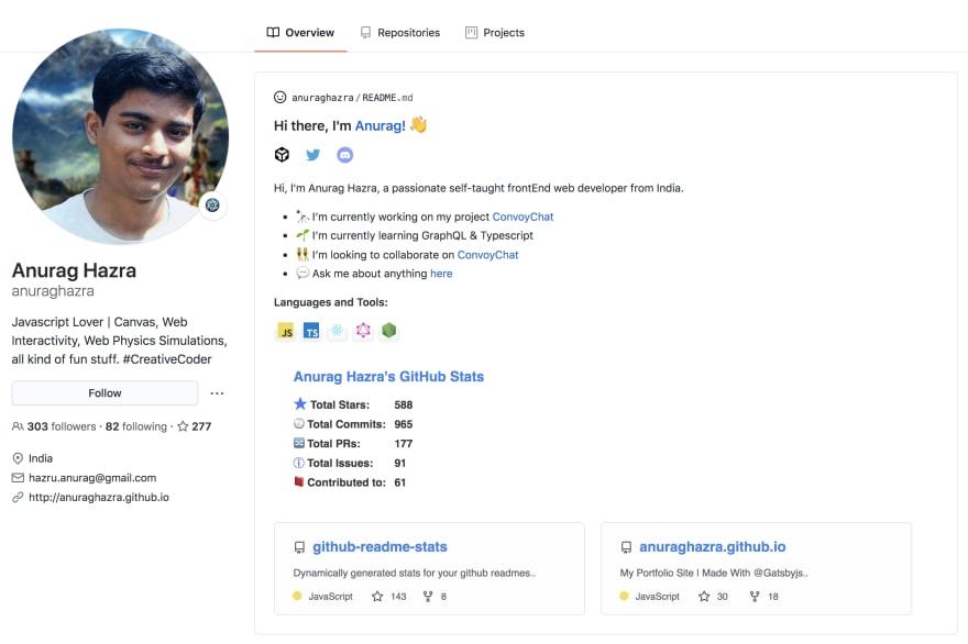 Anurag Hazra Profile