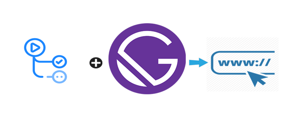 Cover image for Github Actions flow to deploy Gatsby Blog to Netlify