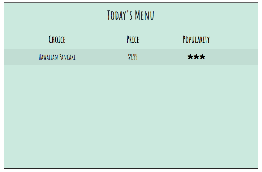 Error Table