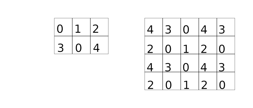 Figure 2. The extended board used to compute the new world<br>