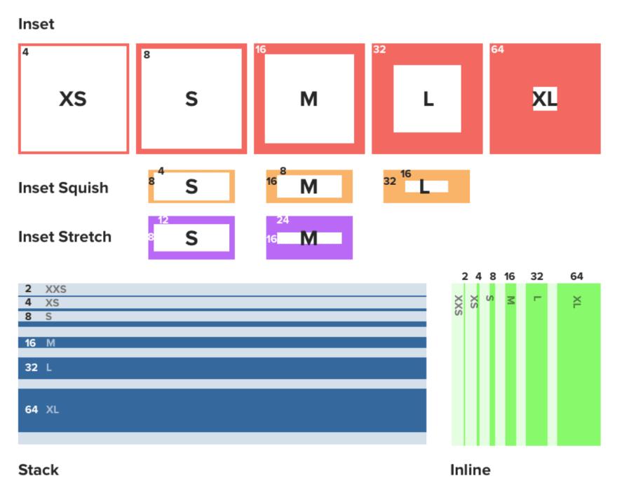 spacing doc diagram