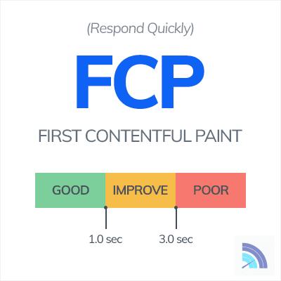 FCP Metric Range