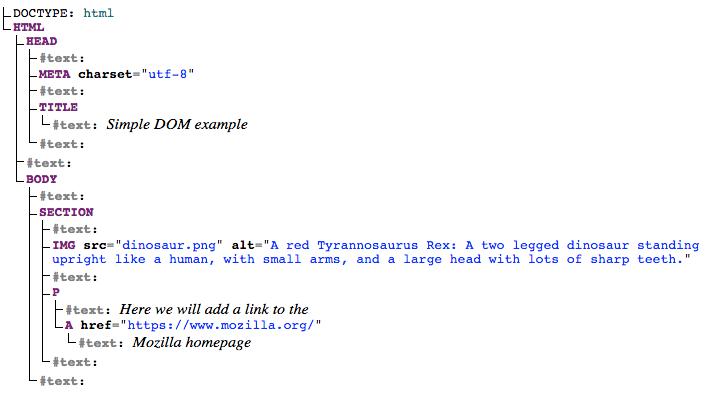dom-screenshot
