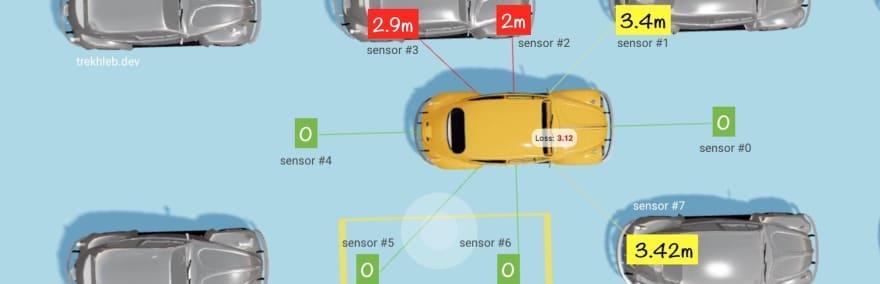 Car sensors with distances