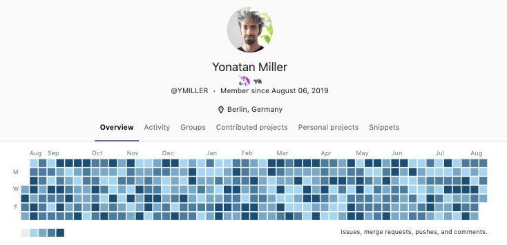 Graph of pixels representing coding activity on Gitlab homepage, with varying shades of blue. The darker, the more productive.