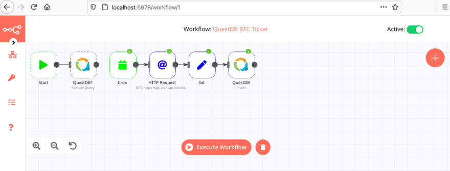 An active n8n.io workflow writing Bitcoin market price to QuestDB