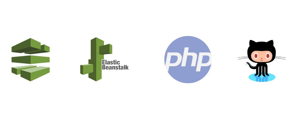 Cover image for Sample PHP Application deploy using AWS CodePipeline, Elastic Beanstalk & Github