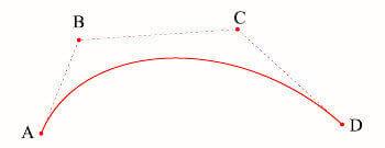 image showing simple bezier curve
