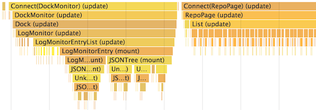 profiling components with the Chrome timeline