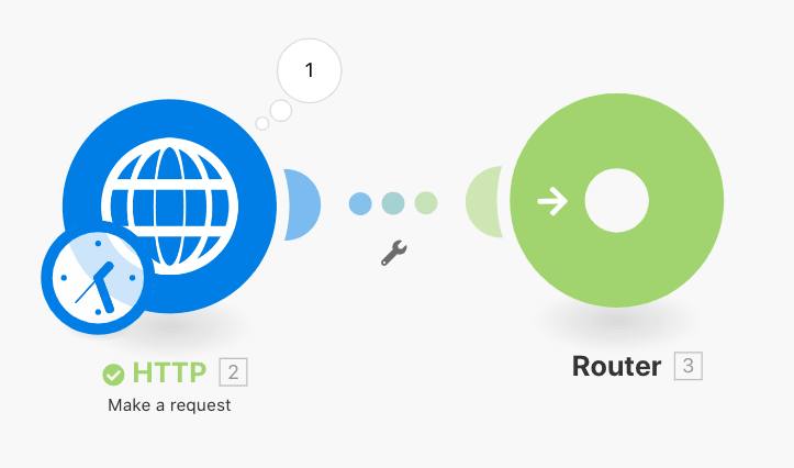 HTTP and router