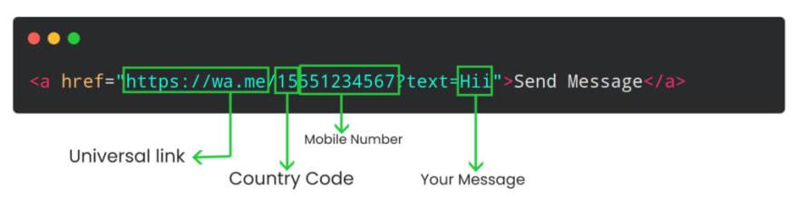 WhatsApp link formula