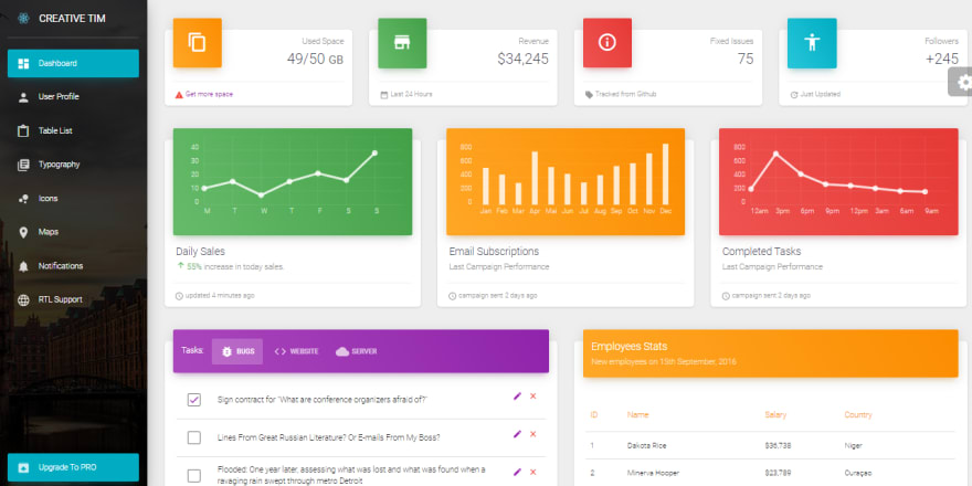 Material Dashboard React - Free admin dashboard coded in React.