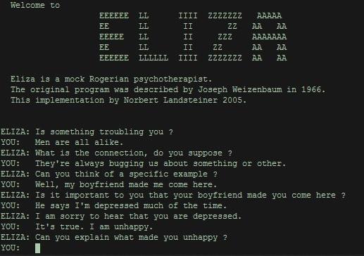 ELIZA by prof. Weizenbaum