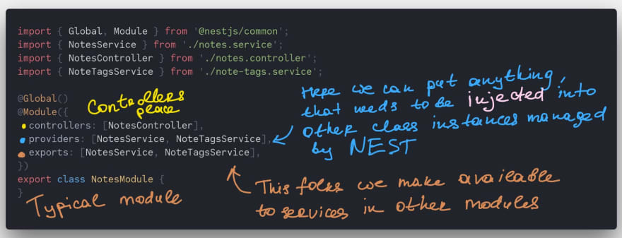 Reducing Mental Fatigue: NestJS + ObjectionJS - DEV Community