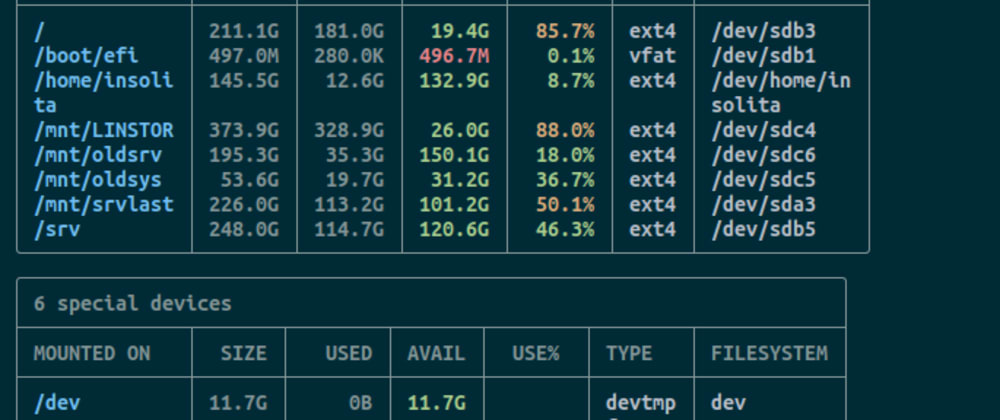 Cover image for Linux tools for check disk usage and folders size