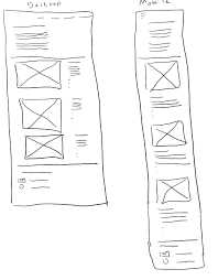 A portfolio wireframe sample. Wireframes are the the skleton of your website
