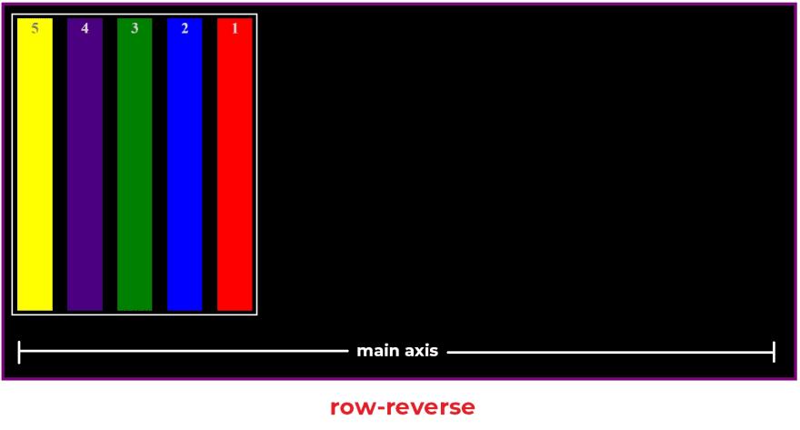row-reverse-1.jpg