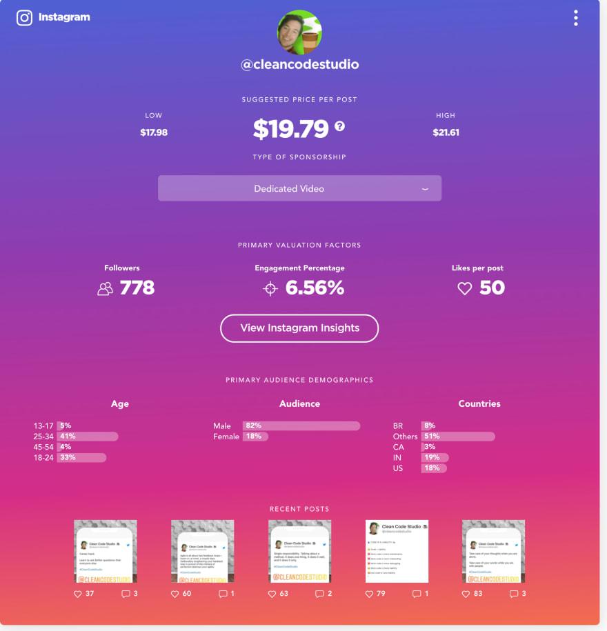 Instagram Social Blue Book Analytics