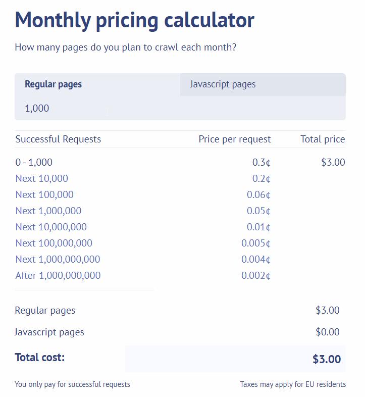 proxycrawl pricing calculator