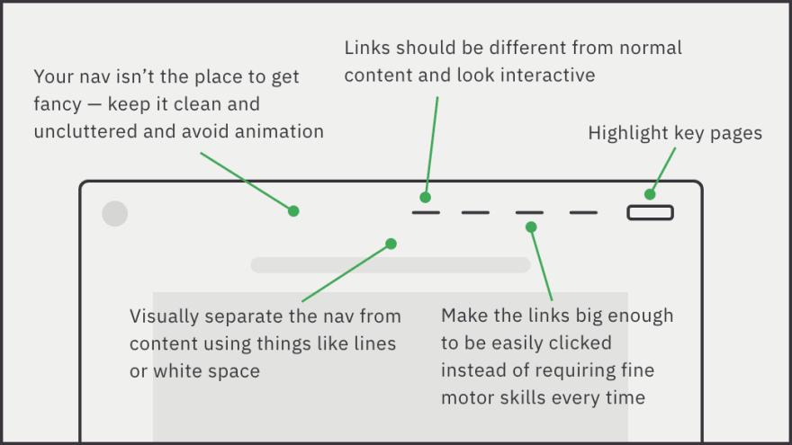 Visual design tips