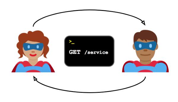 Get Service