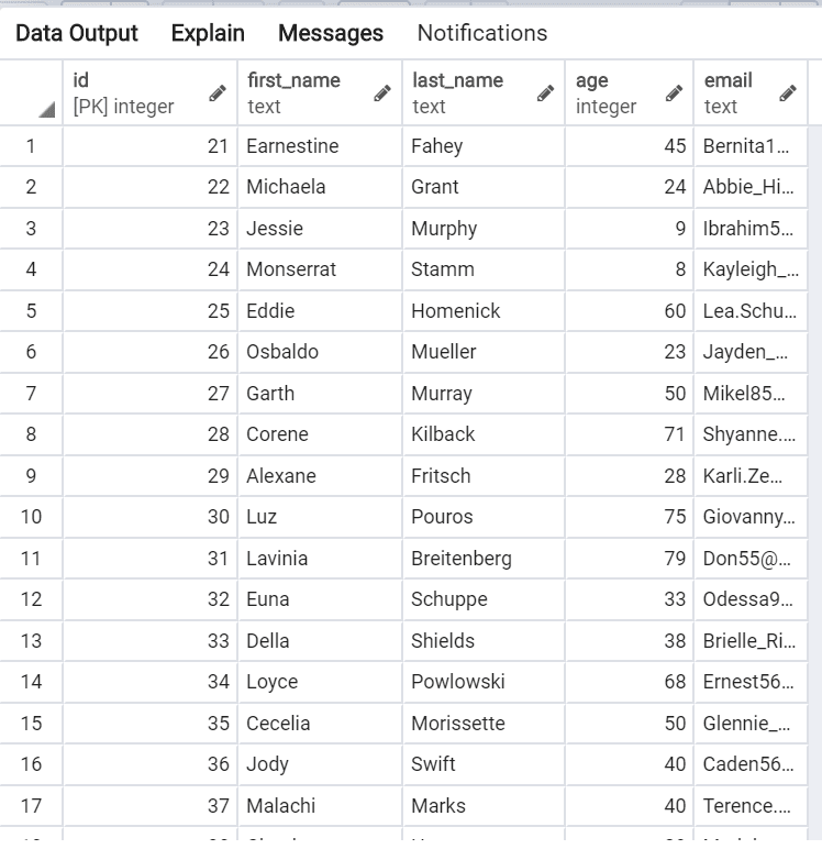 Users Data