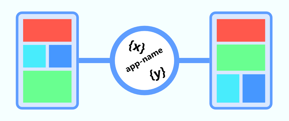 Cover image for 🦋Flutter - Access global non-changing variables