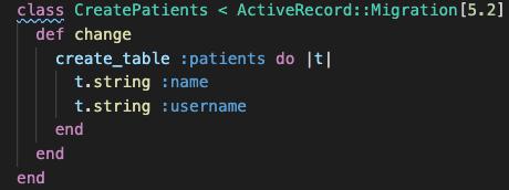 Patient's table schema