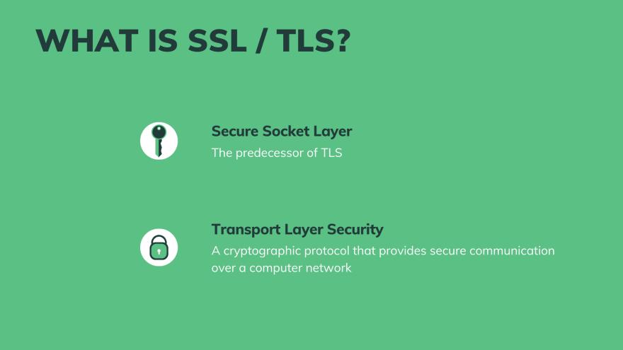 What is SSL/TLS