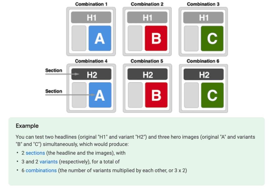 Multivariate Testing using Google Optimize