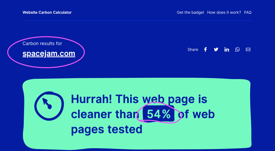 New Space Jam website carbon results