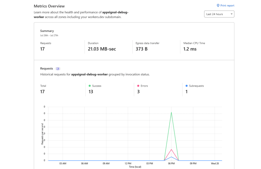 01-cloudflare-workers-metrics