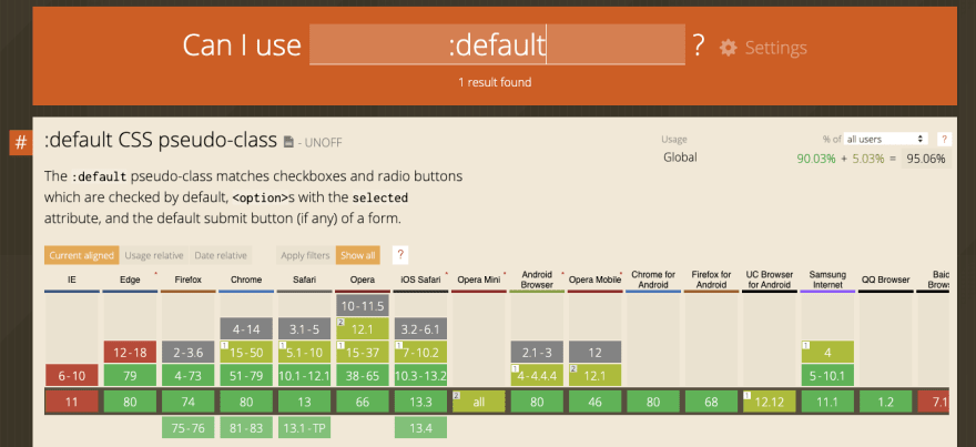 :default