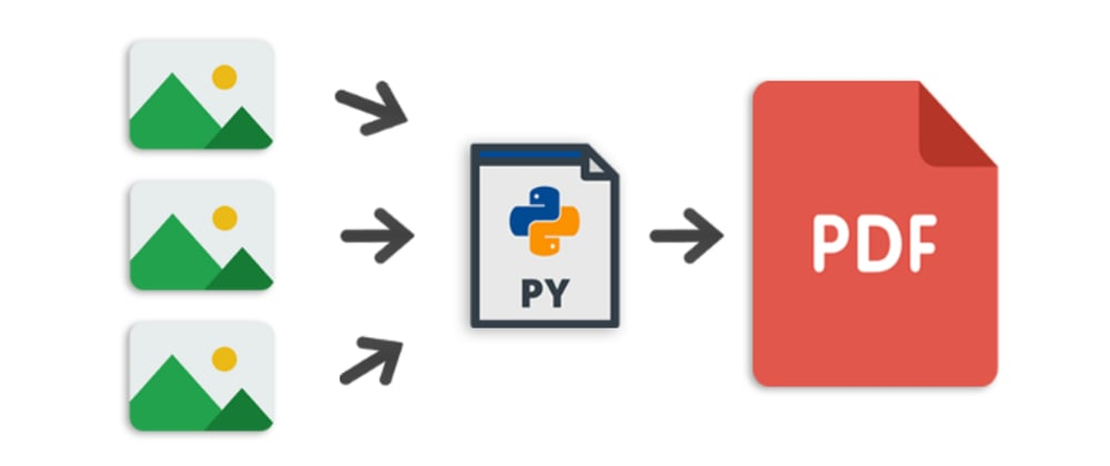 Cover image for Create A PDF From Multiple Images Using Python