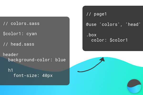 The use of imports in sass