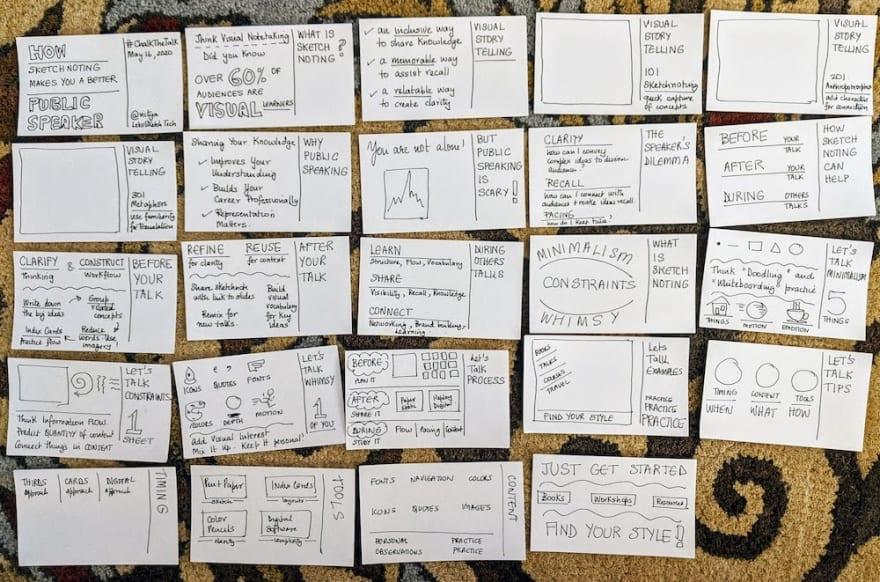 Shows index cards with hand-drawn slides