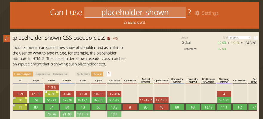 :placeholder-shown