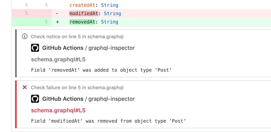 GraphQL Inspector GitHub
