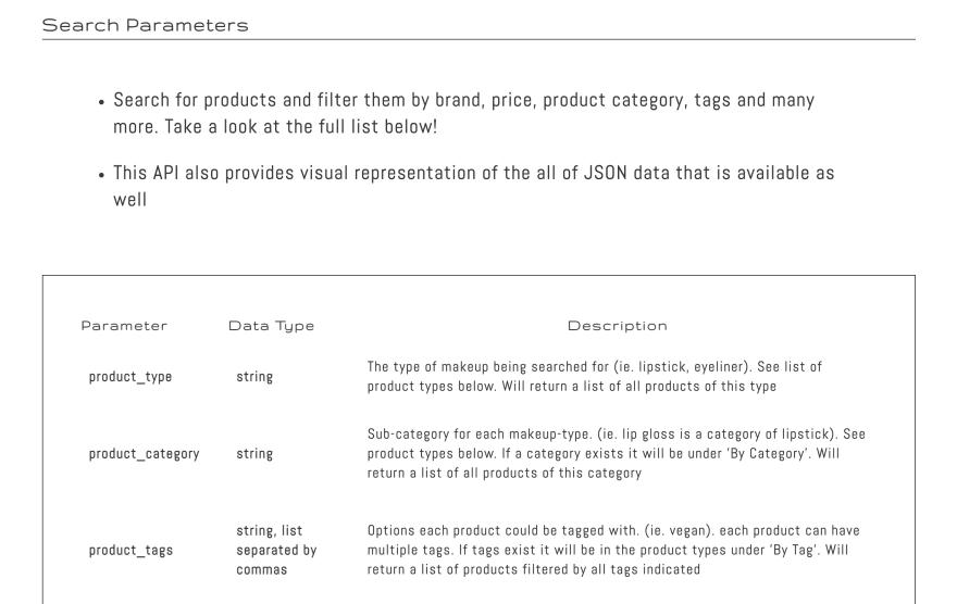 MakeUp API Parameter list