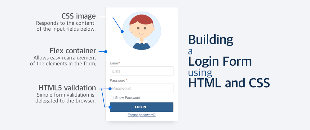 Cover image for Building an interactive login form with HTML and CSS