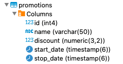 see the new start_time and stop_date columns in the promotions table YugabyteDB Liquibase GKE tutorial