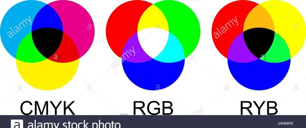 Cover image for Do you really understand how color theories based(RYB,CMYK and RGB models)?